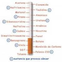 El tabaco y el corazón